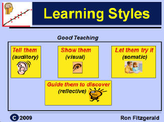 a review of learning styles and Learning styles and training methods jawahitha sarabdeen university of wollongong in dubai, jawahith@uoweduau  literature review on learning styles learning style was developed by researchers to classify learners based on their approach to perceiving and processing information (buch.