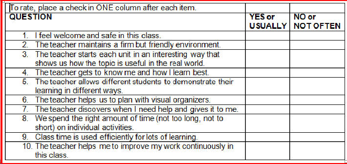Value of Evaluation by Students – Sample Student Survey