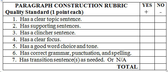 rubric for grading essays for 8th grade